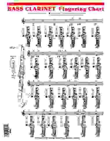 Elementary fingering chart bass clarinet