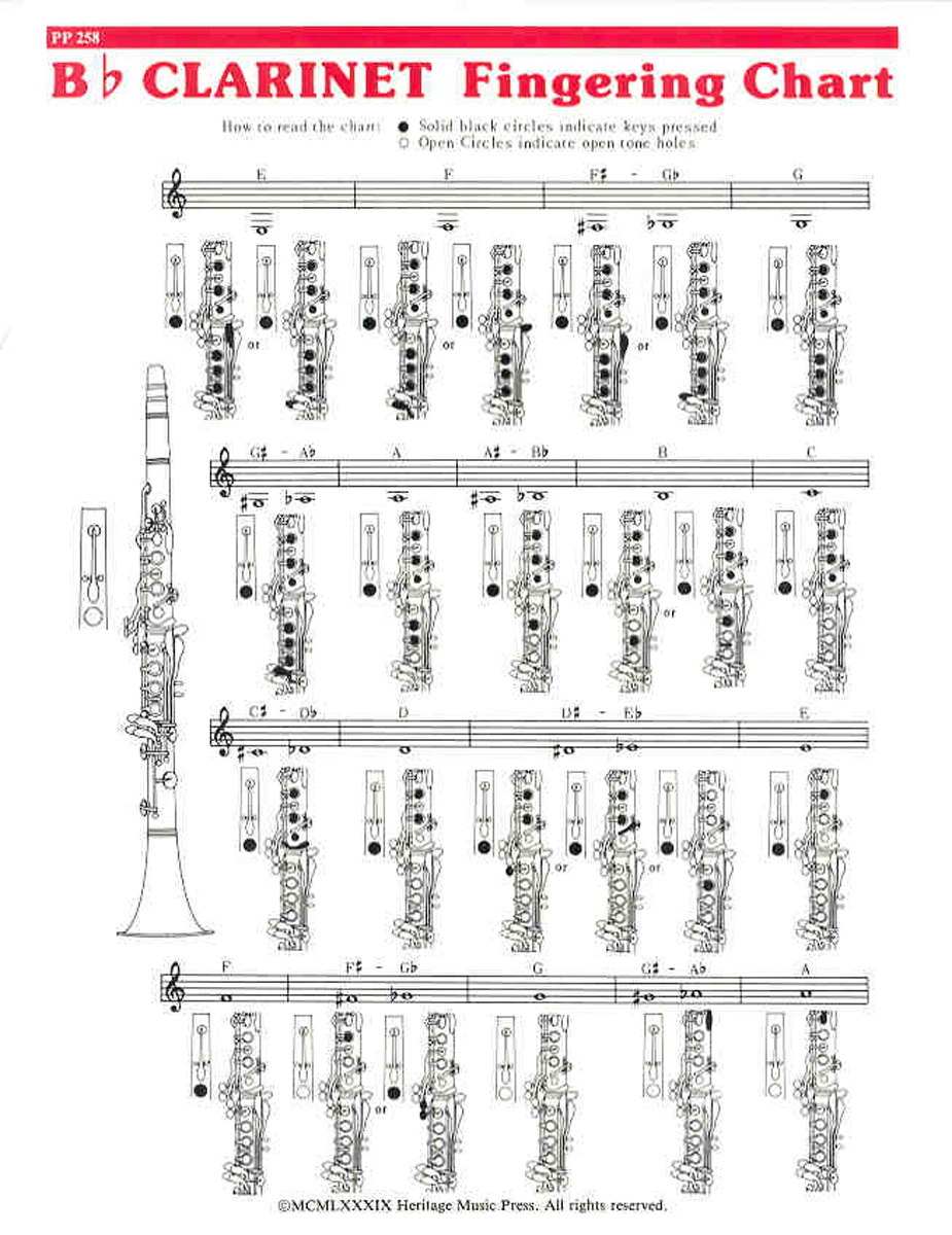 photo about Clarinet Finger Chart for Beginners Printable named Essential Fingering Chart - Clarinet