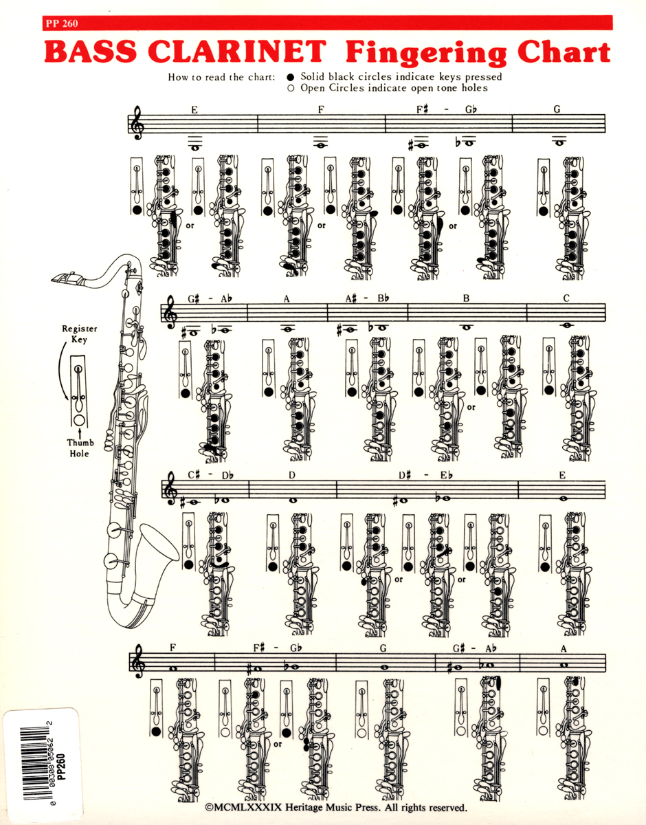 Elementary Fingering Chart - Bass Clarinet C Flat Major Scale Bass Clef