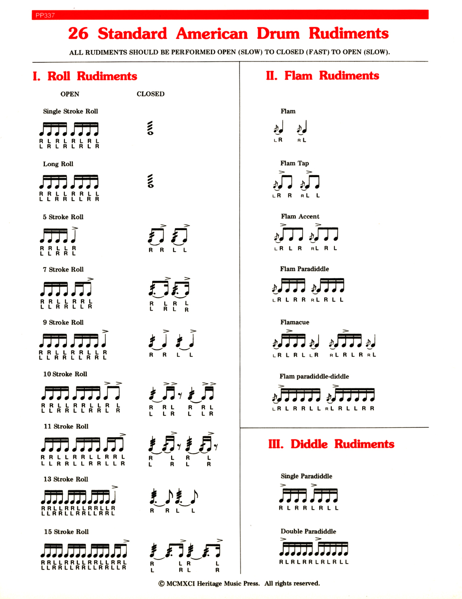 Elementary Snare Drum Rudiment Chart